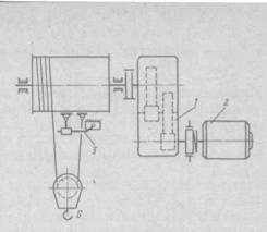 Кинематическая схема взаимосвязи двигателя и лебедки через редуктор